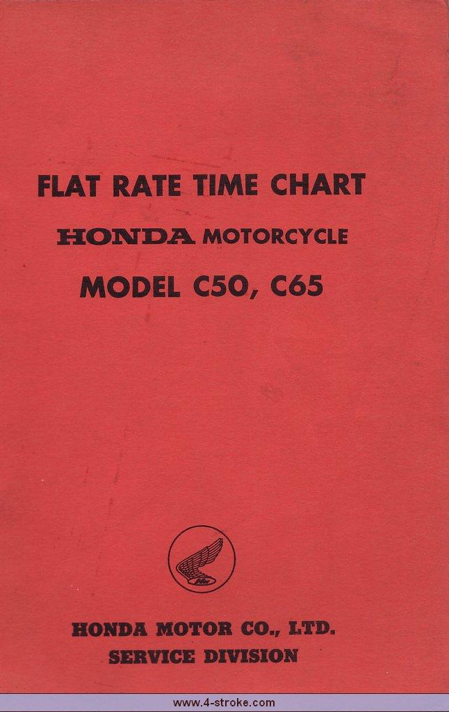 Honda_C50_C65_Shopmanual.jpg